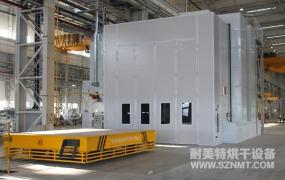 NMT-TZ-36風(feng)電行業大(da)烤房(普氏)